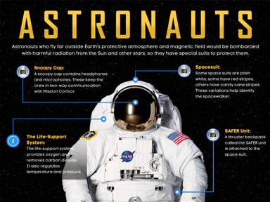 interactive learning space and astronauts - photo #30
