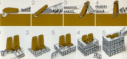 Construction of Stonehenge