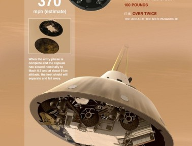 "Infographic: Curiosity Rover's ""Seven Minutes of Terror"""