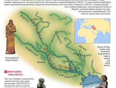 Infographic: Mesopotamia