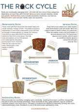 Infographic: Rock Cycle