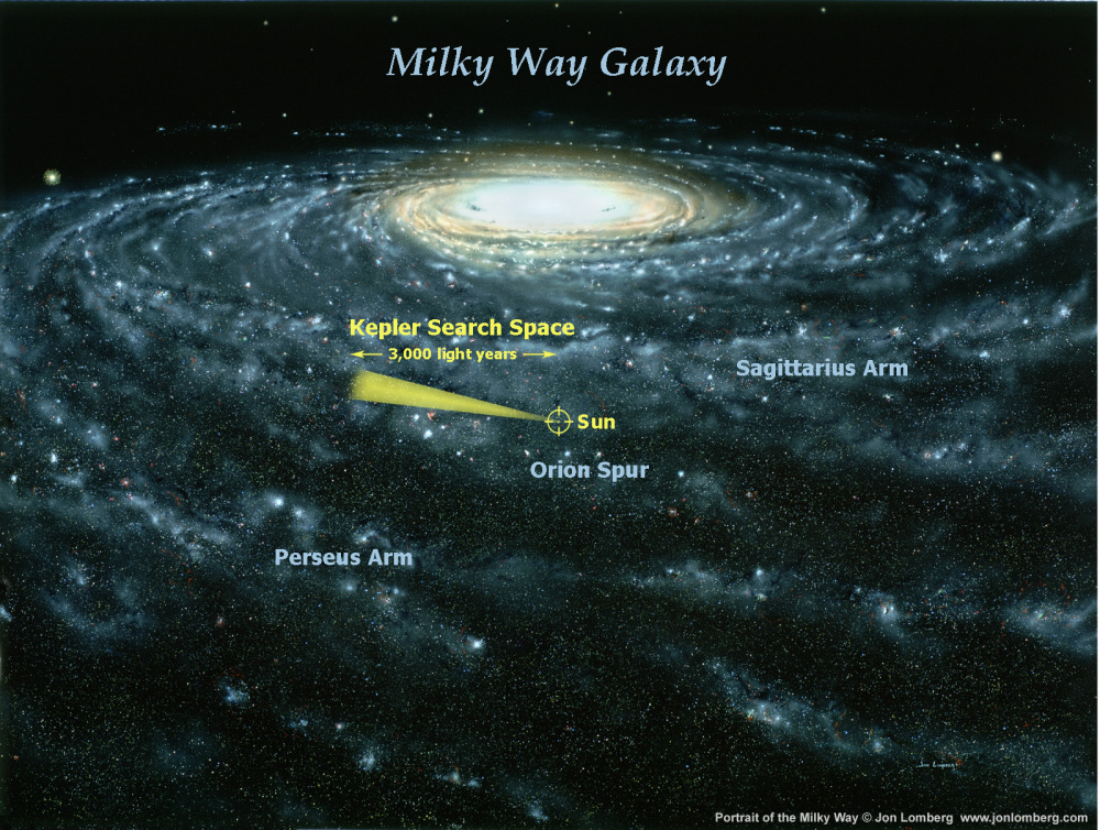 An artist's conception of the Milky Way, showing the region that Kepler mission stared at for four years. The telescope orbited our sun in such a way as to never lose sight of its search space. The region watched by Kepler is the area around the  constellations Cygnus and Lyra. (Jon Lomberg / NASA)