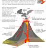 Volcano_3