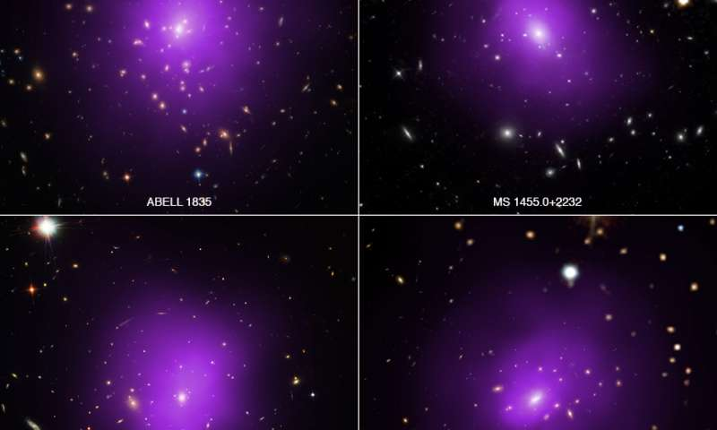 Four Galaxy Clusters. Image by NASA: CXC: Univ. of Alabama: A. Morandi et al via Phys.org