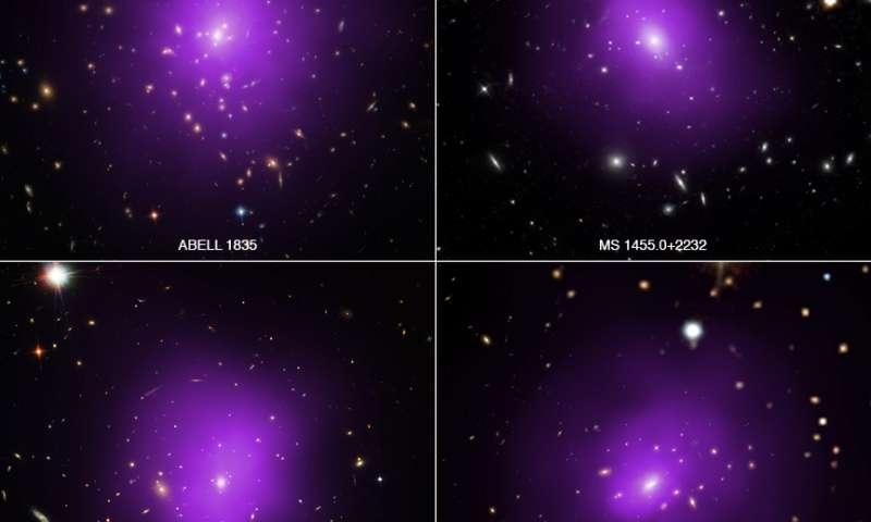 Four Galaxy Clusters. Image by NASA: CXC: Univ. of Alabama: A. Morandi et al via Phys.org