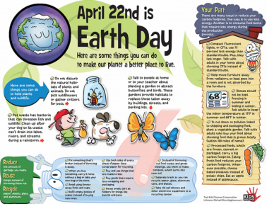 Earth Day Resources 2019