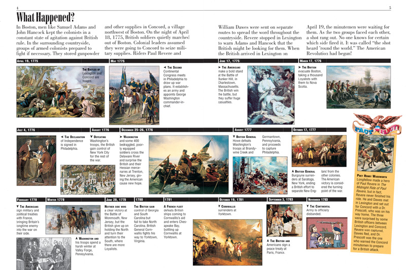 graphic relating to Revolutionary War Timeline Printable identify American Revolution - Young children Take a look at