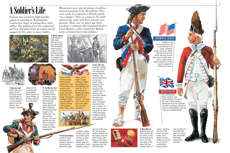 american revolution kids discover