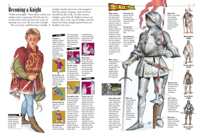 how to become a medieval knight