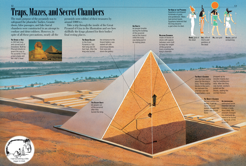 a look at egyptian pyramids and how they were built Why do we still not know what's inside the pyramids  they're well known to us and they look nothing like pyramids  built more than 3,000 years ago.