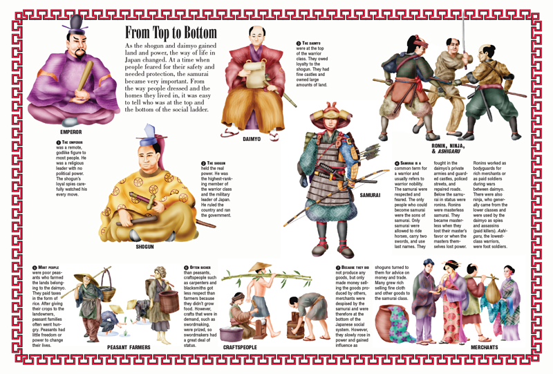 Samurai Kids Discover