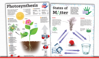 Posters_Science