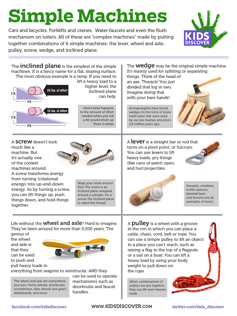 Uncategorized Simple Machine Worksheet infographic simple machines kids discover lesson sheet