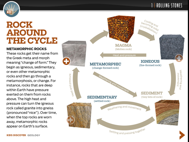 Geology for iPad - Kids Discover