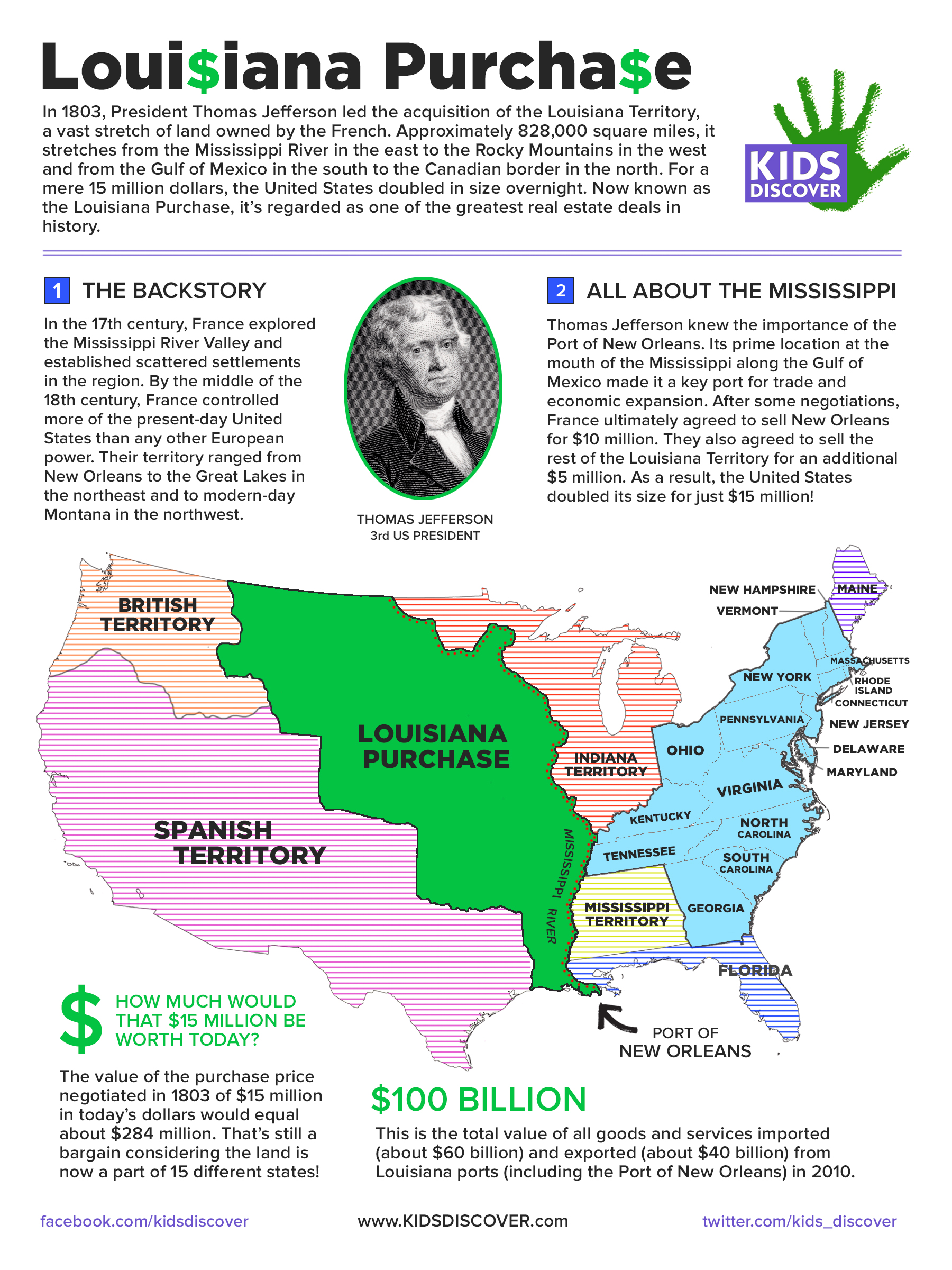 Worksheets Louisiana Purchase Worksheet infographic the louisiana purchase kids discover 3